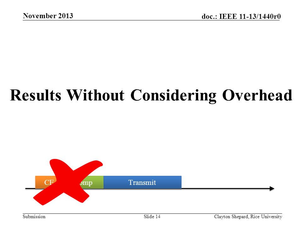 Submission doc.: IEEE 11-13/1440r0 Results Without Considering Overhead CE Transmit Comp Clayton Shepard, Rice University November 2013 Slide 14