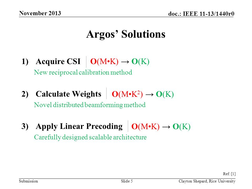 Submission doc.: IEEE 11-13/1440r0 Argos' Solutions Slide 5Clayton Shepard, Rice University November 2013 1)Acquire CSI New reciprocal calibration method 2)Calculate Weights Novel distributed beamforming method 3)Apply Linear Precoding Carefully designed scalable architecture O(MK) → O(K) O(MK 2 ) → O(K)* O(MK) → O(K) * Ref: [1]