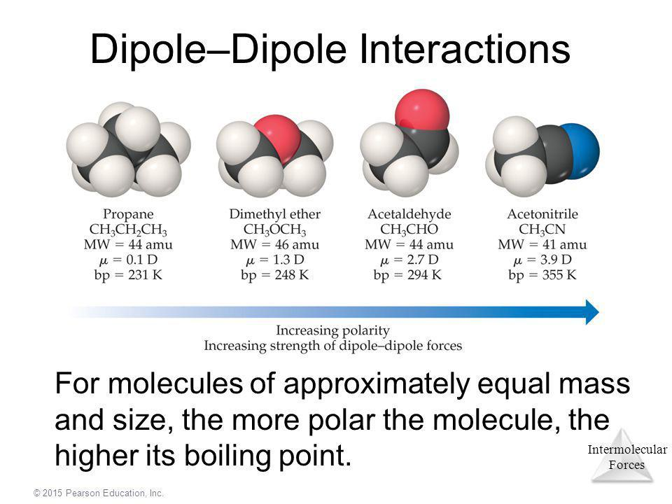 Intermolecular Forces © 2015 Pearson Education, Inc. Dipole–Dipole Interactions For molecules of approximately equal mass and size, the more polar the