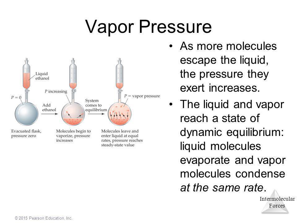 Intermolecular Forces © 2015 Pearson Education, Inc. Vapor Pressure As more molecules escape the liquid, the pressure they exert increases. The liquid