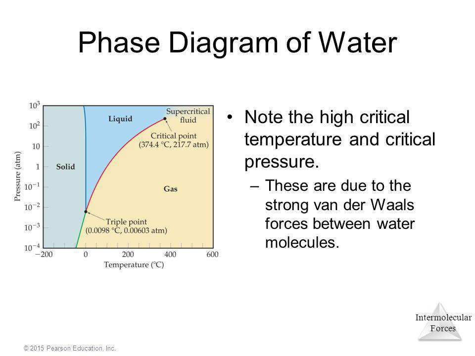 Intermolecular Forces © 2015 Pearson Education, Inc. Phase Diagram of Water Note the high critical temperature and critical pressure. –These are due t