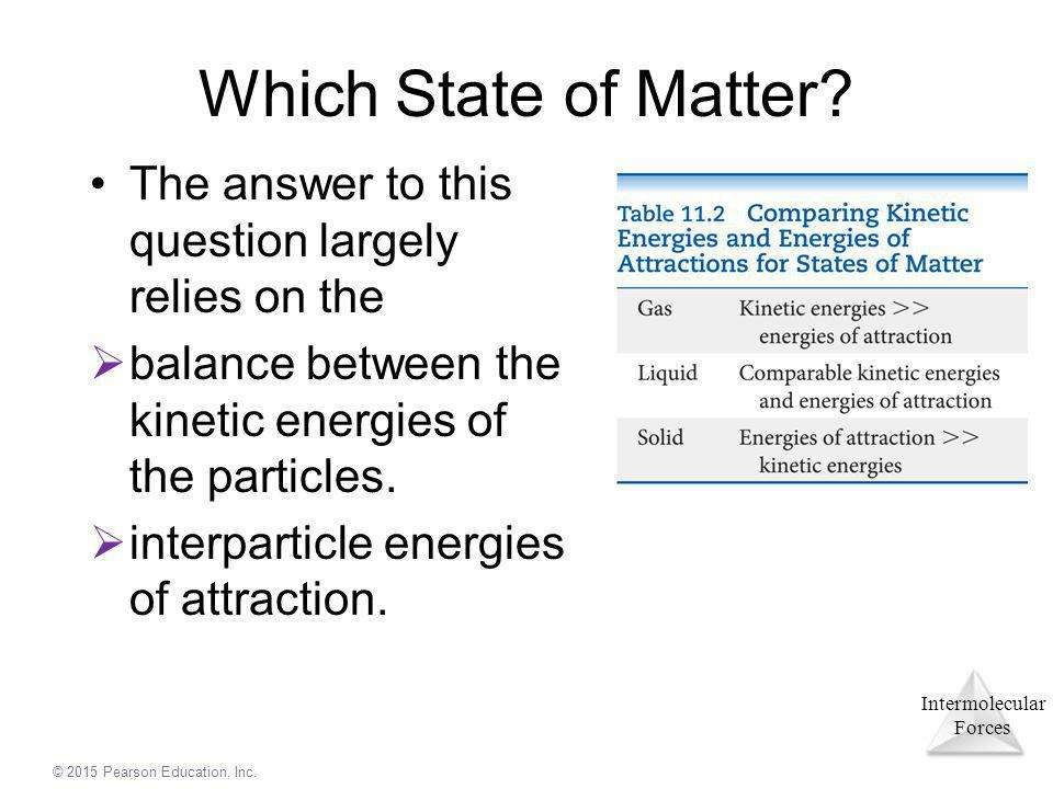 Intermolecular Forces © 2015 Pearson Education, Inc. Which State of Matter? The answer to this question largely relies on the  balance between the ki
