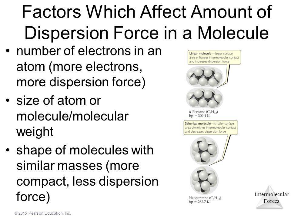Intermolecular Forces © 2015 Pearson Education, Inc. Factors Which Affect Amount of Dispersion Force in a Molecule number of electrons in an atom (mor