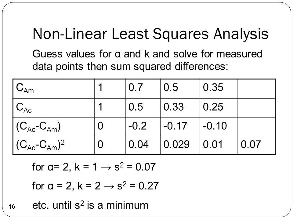 C Am 10.70.50.35 C Ac 10.50.330.25 (C Ac -C Am )0-0.2-0.17-0.10 (C Ac -C Am ) 2 00.040.0290.010.07 for α= 2, k = 1 → s 2 = 0.07 for α = 2, k = 2 → s 2