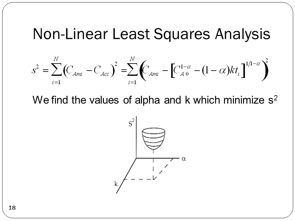 We find the values of alpha and k which minimize s 2 18 Non-Linear Least Squares Analysis