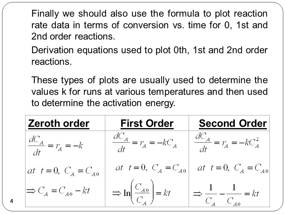 4 Finally we should also use the formula to plot reaction rate data in terms of conversion vs.