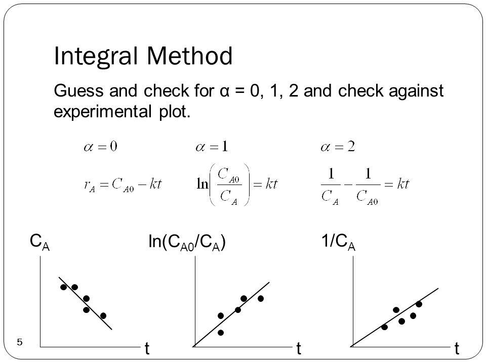 C Am 10.70.50.35 C Ac 10.50.330.25 (C Ac -C Am )0-0.2-0.17-0.10 (C Ac -C Am ) 2 00.040.0290.010.07 for α= 2, k = 1 → s 2 = 0.07 for α = 2, k = 2 → s 2 = 0.27 etc.