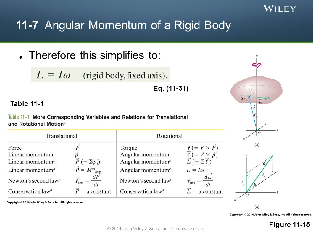 11-7 Angular Momentum of a Rigid Body Therefore this simplifies to: Figure 11-15 Table 11-1 Eq. (11-31) © 2014 John Wiley & Sons, Inc. All rights rese