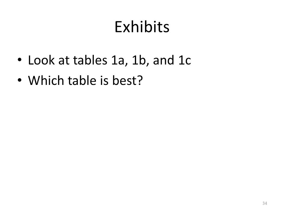 Exhibits 34 Look at tables 1a, 1b, and 1c Which table is best