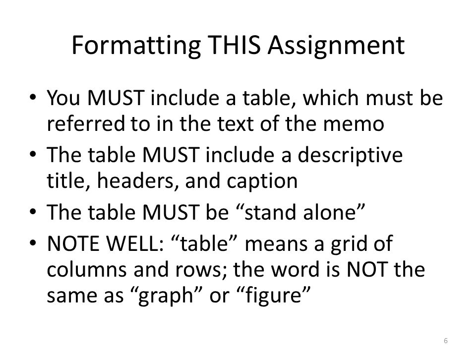 Formatting THIS Assignment You MUST include a table, which must be referred to in the text of the memo The table MUST include a descriptive title, headers, and caption The table MUST be stand alone NOTE WELL: table means a grid of columns and rows; the word is NOT the same as graph or figure 6