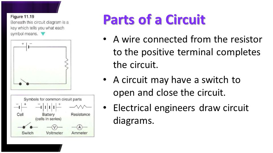 Parts of a Circuit A wire connected from the resistor to the positive terminal completes the circuit. A circuit may have a switch to open and close th