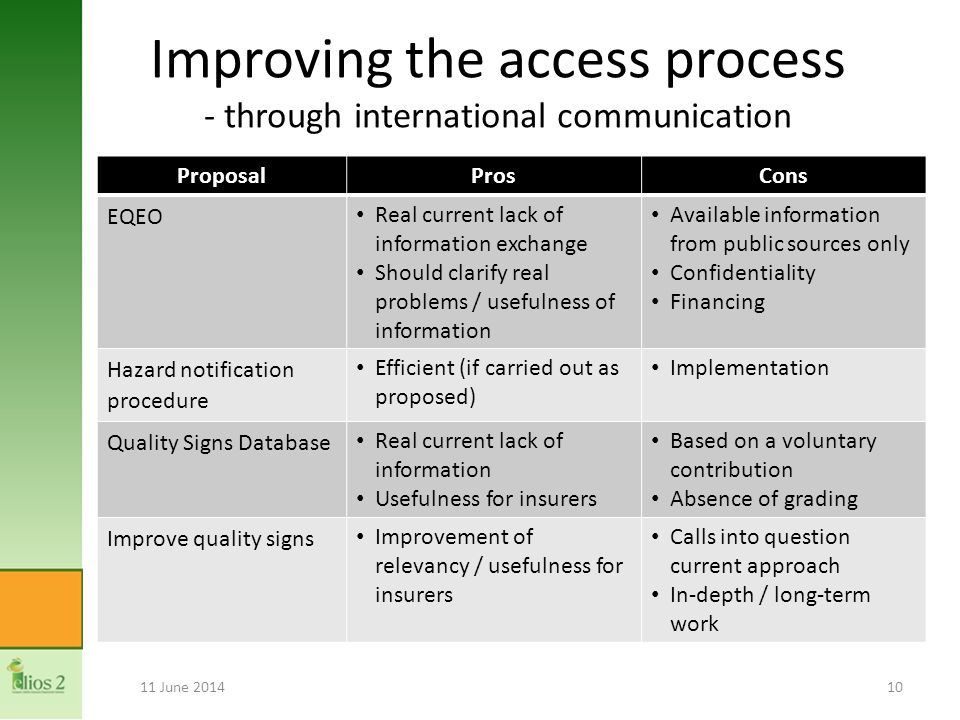 Improving the access process - through international communication 11 June 201410 ProposalProsCons EQEO Real current lack of information exchange Should clarify real problems / usefulness of information Available information from public sources only Confidentiality Financing Hazard notification procedure Efficient (if carried out as proposed) Implementation Quality Signs Database Real current lack of information Usefulness for insurers Based on a voluntary contribution Absence of grading Improve quality signs Improvement of relevancy / usefulness for insurers Calls into question current approach In-depth / long-term work