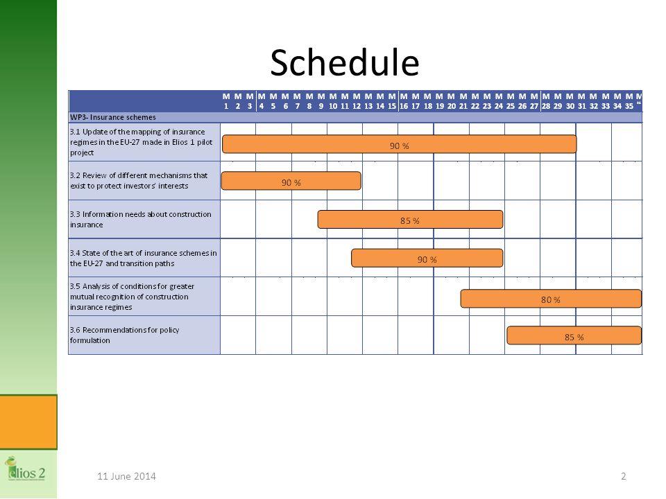 Schedule 11 June 20142