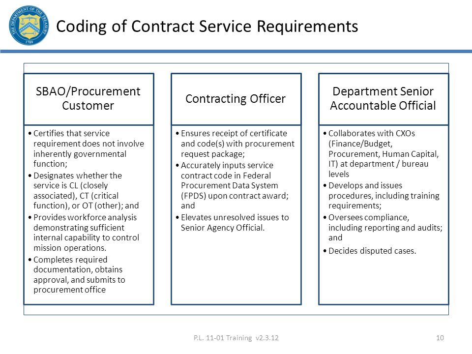 Coding of Contract Service Requirements 10 SBAO/Procurement Customer Certifies that service requirement does not involve inherently governmental funct