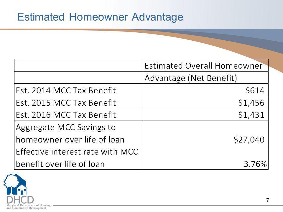 7 Estimated Homeowner Advantage