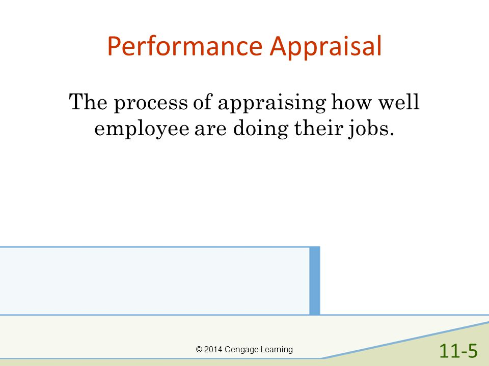 Performance Appraisal The process of appraising how well employee are doing their jobs. © 2014 Cengage Learning 11-5