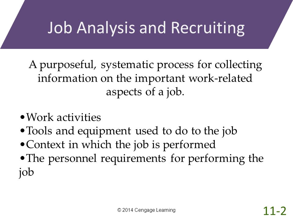 Results of Job Analysis © 2014 Cengage Learning Job description – a written description of the basic tasks, duties, and responsibilities required of an employee holding a particular job Job specification – a summary of the qualifications needed to successfully perform a job 11-2