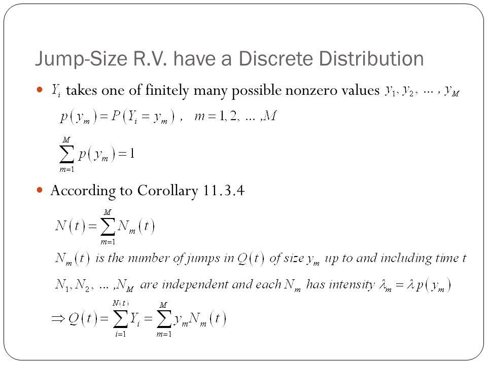 Jump-Size R.V.