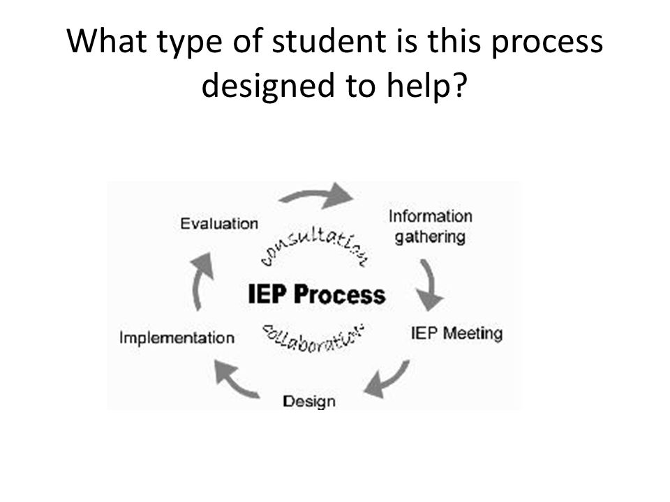 What type of student is this process designed to help?