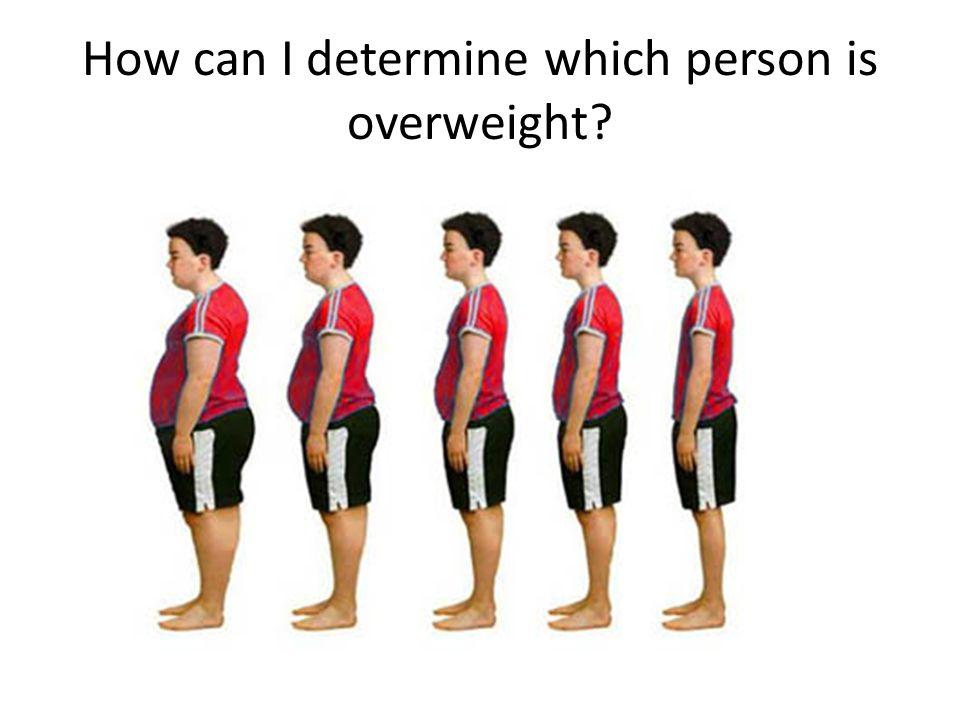 BMI (Body Mass Index) Chart