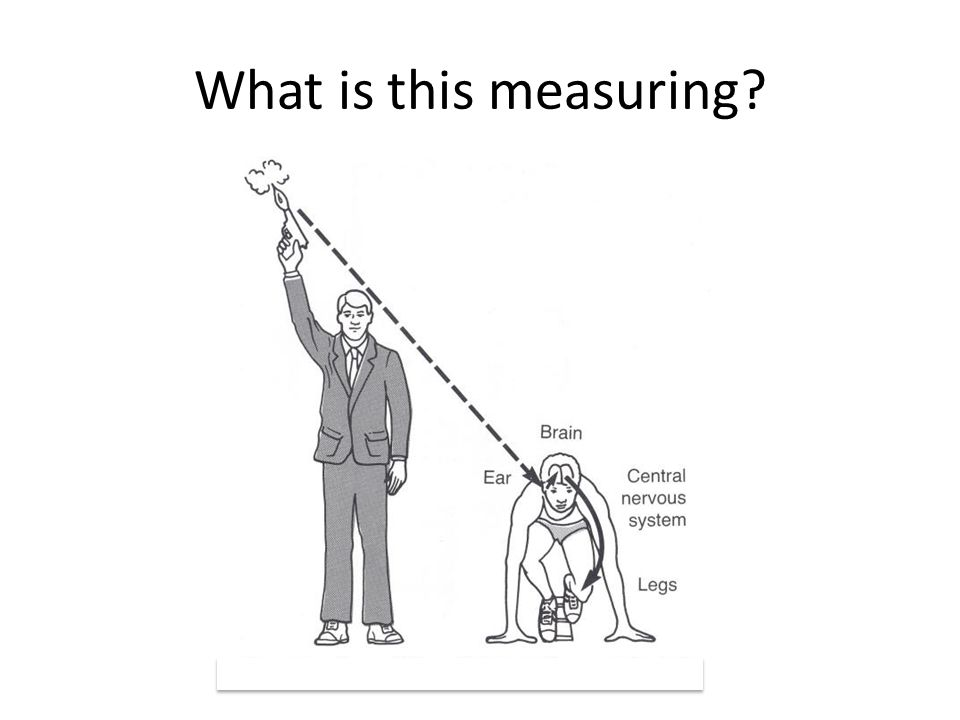 What is this measuring?