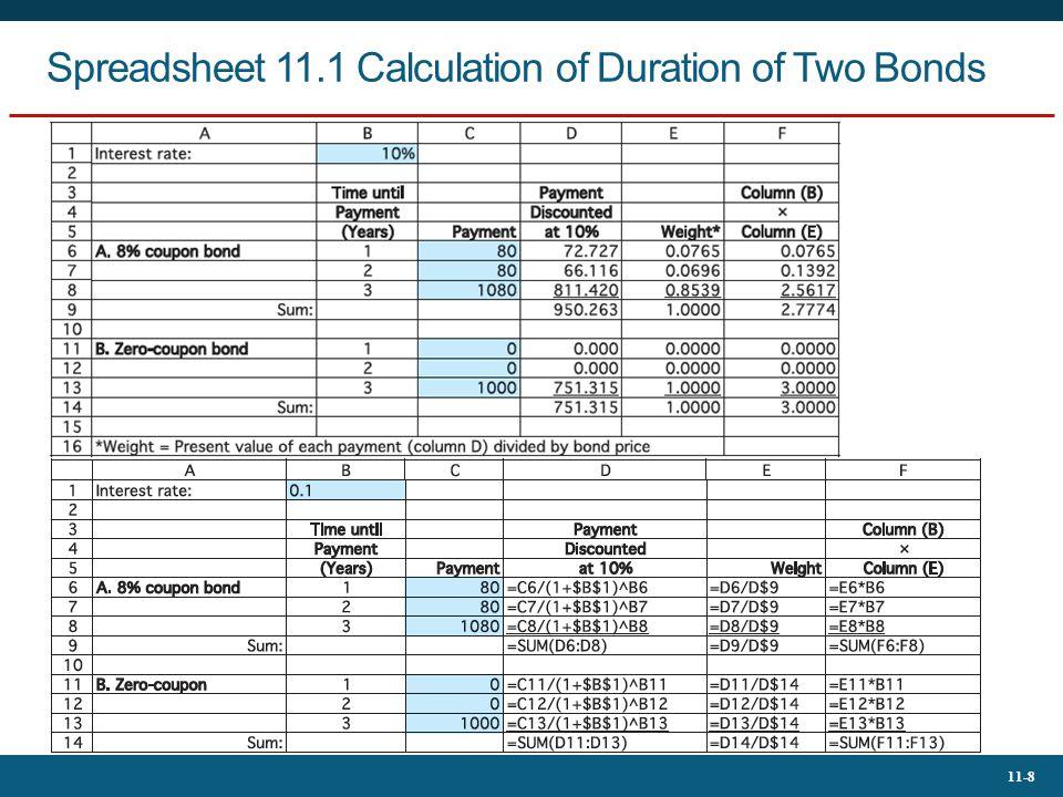 11-19 Figure 11.4 Immunization