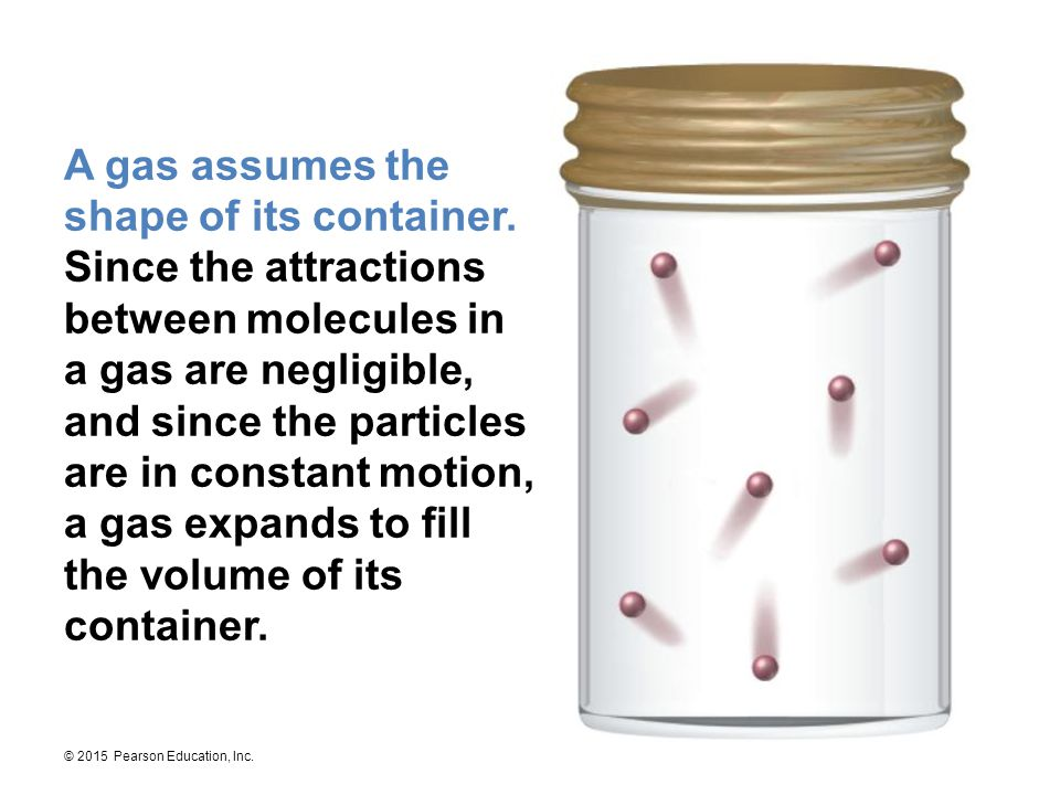 © 2015 Pearson Education, Inc. A gas assumes the shape of its container. Since the attractions between molecules in a gas are negligible, and since th