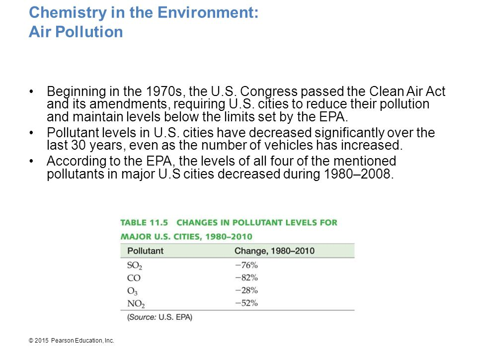 © 2015 Pearson Education, Inc. Beginning in the 1970s, the U.S. Congress passed the Clean Air Act and its amendments, requiring U.S. cities to reduce