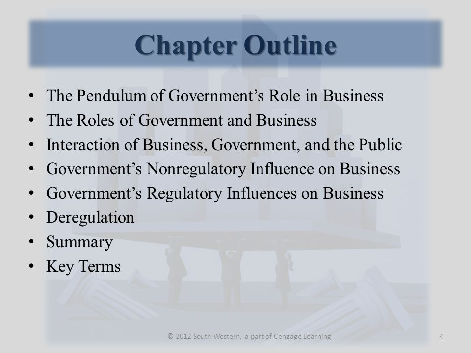 Chapter Outline The Pendulum of Government's Role in Business The Roles of Government and Business Interaction of Business, Government, and the Public