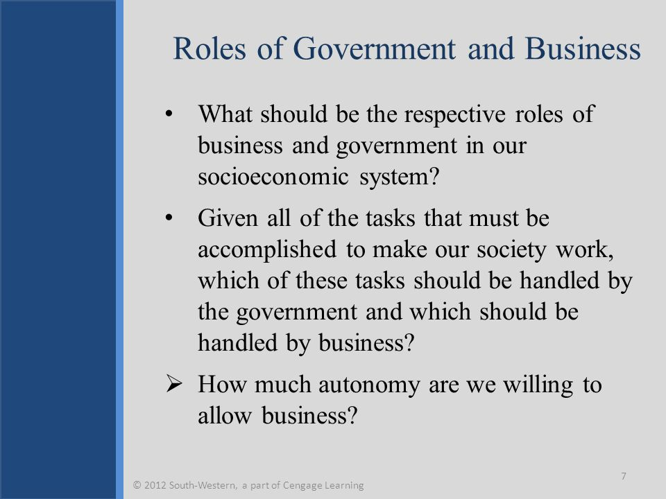 Roles of Government and Business What should be the respective roles of business and government in our socioeconomic system? Given all of the tasks th