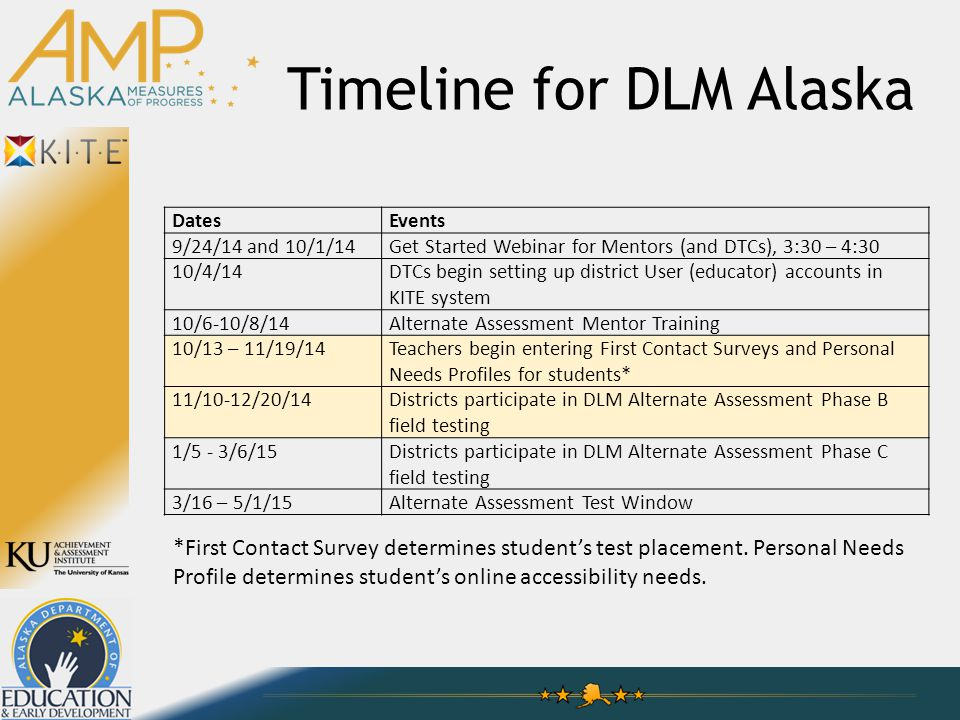 Timeline for DLM Alaska DatesEvents 9/24/14 and 10/1/14Get Started Webinar for Mentors (and DTCs), 3:30 – 4:30 10/4/14DTCs begin setting up district User (educator) accounts in KITE system 10/6-10/8/14Alternate Assessment Mentor Training 10/13 – 11/19/14Teachers begin entering First Contact Surveys and Personal Needs Profiles for students* 11/10-12/20/14Districts participate in DLM Alternate Assessment Phase B field testing 1/5 - 3/6/15Districts participate in DLM Alternate Assessment Phase C field testing 3/16 – 5/1/15Alternate Assessment Test Window *First Contact Survey determines student's test placement.