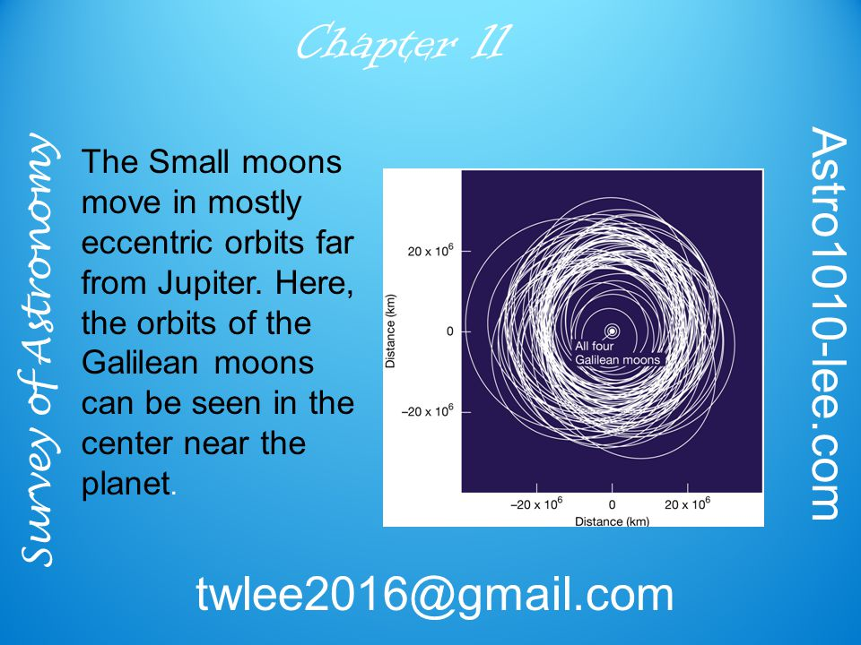 Survey of Astronomy Astro1010-lee.com twlee2016@gmail.com Chapter 11 The Small moons move in mostly eccentric orbits far from Jupiter.