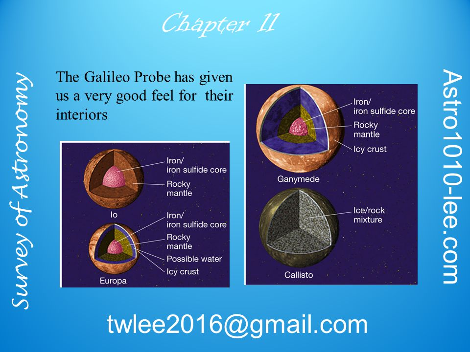 Survey of Astronomy Astro1010-lee.com twlee2016@gmail.com Chapter 11 The Galileo Probe has given us a very good feel for their interiors