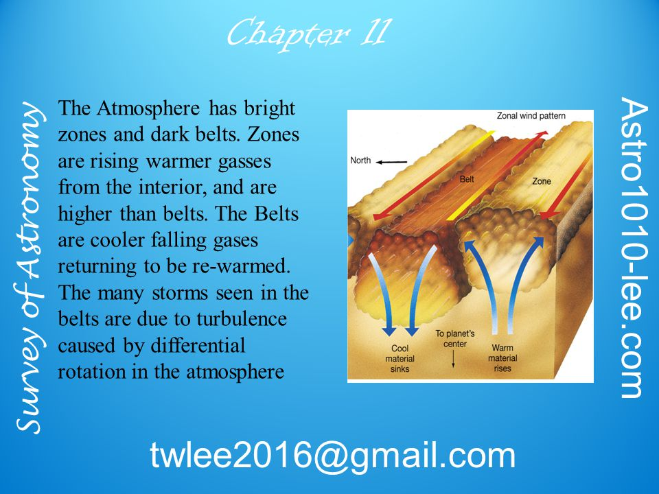 Survey of Astronomy Astro1010-lee.com twlee2016@gmail.com Chapter 11 The Atmosphere has bright zones and dark belts.