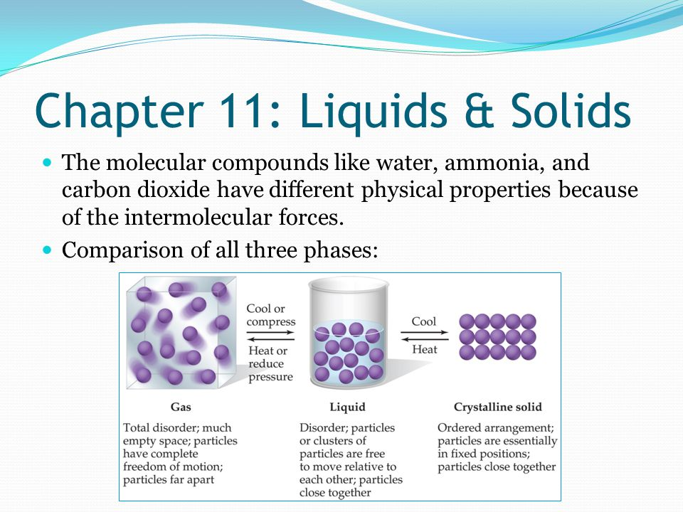 Chapter 11: Liquids & Solids The molecular compounds like water, ammonia, and carbon dioxide have different physical properties because of the intermolecular forces.