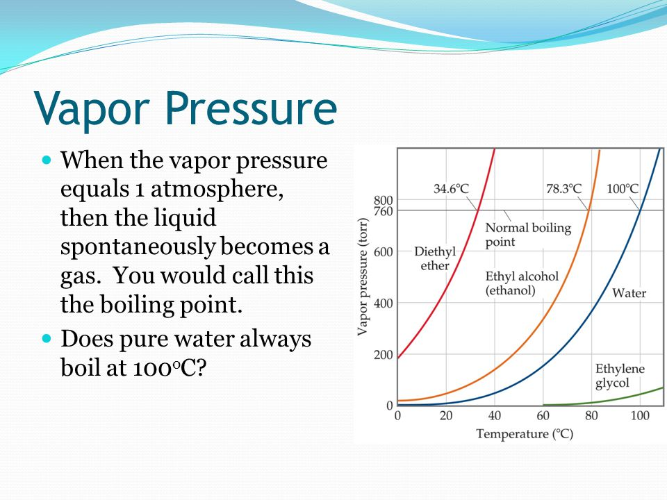Vapor Pressure When the vapor pressure equals 1 atmosphere, then the liquid spontaneously becomes a gas.