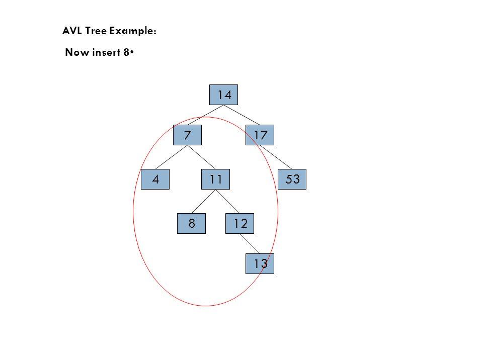AVL Tree Example: Now insert 8 14 177 45311 128 13