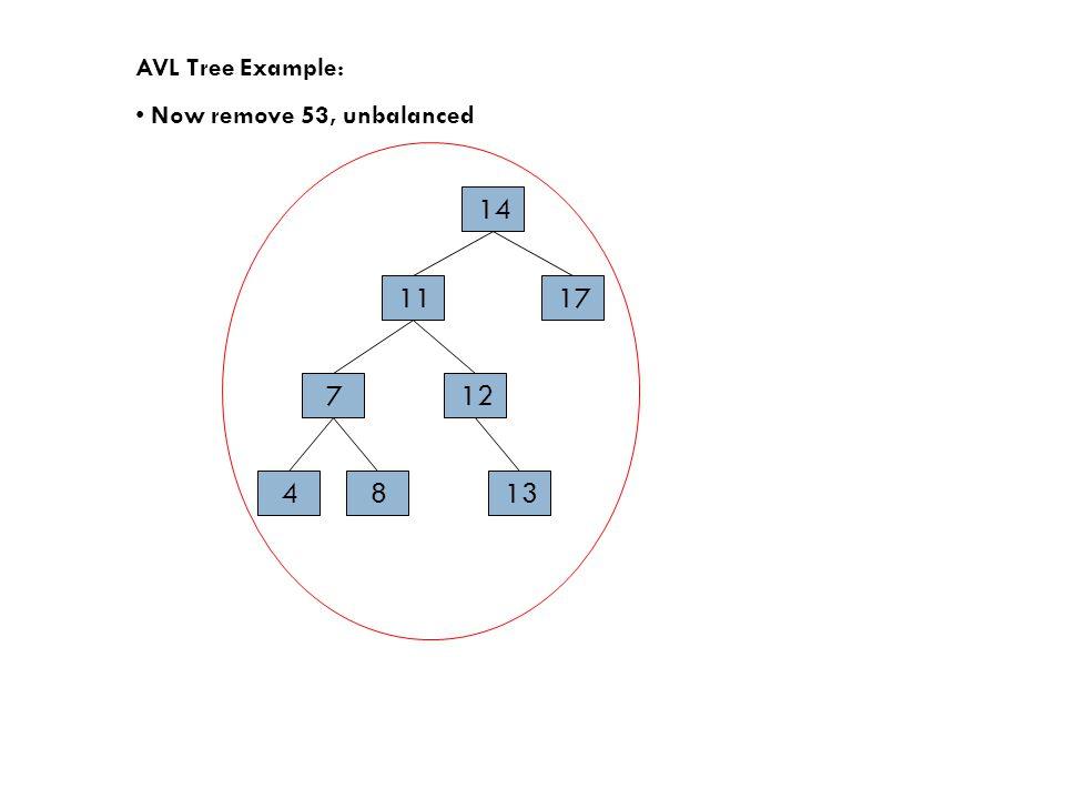 AVL Tree Example: Now remove 53, unbalanced 14 17 7 4 11 12 813