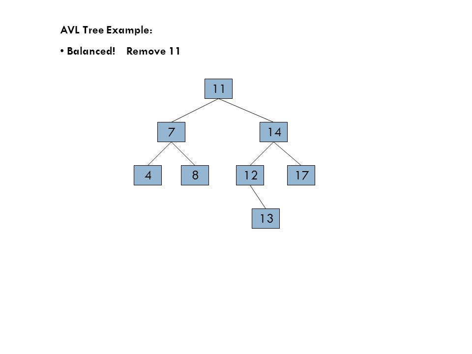 AVL Tree Example: Balanced! Remove 11 14 17 7 4 11 128 13