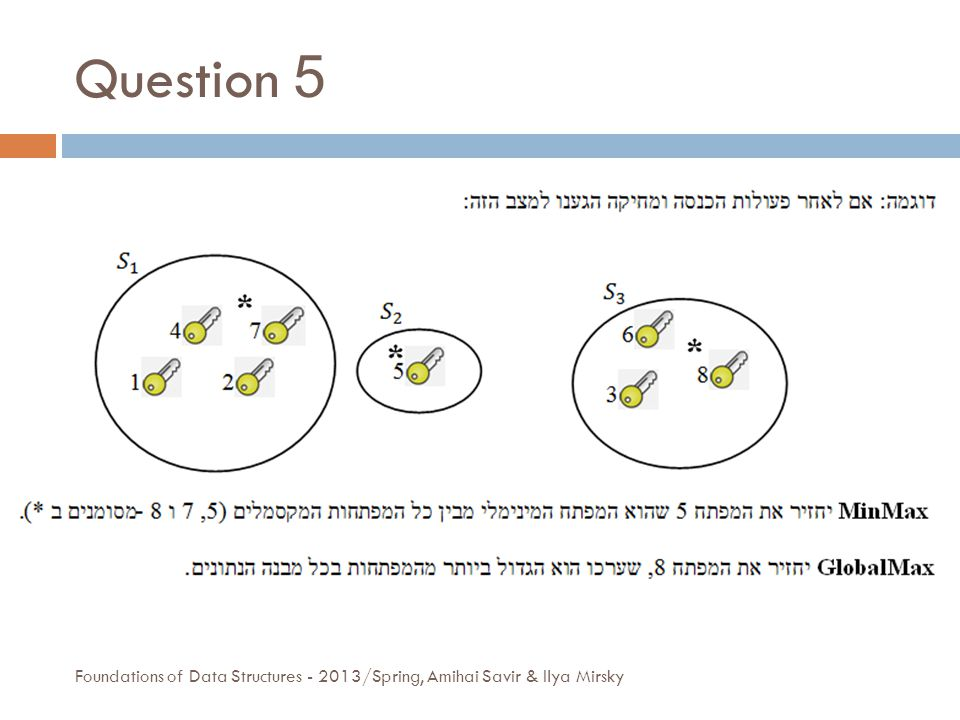 Question 5 Foundations of Data Structures - 2013/Spring, Amihai Savir & Ilya Mirsky