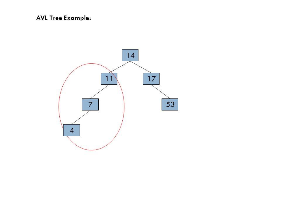 AVL Tree Example: 14 1711 753 4
