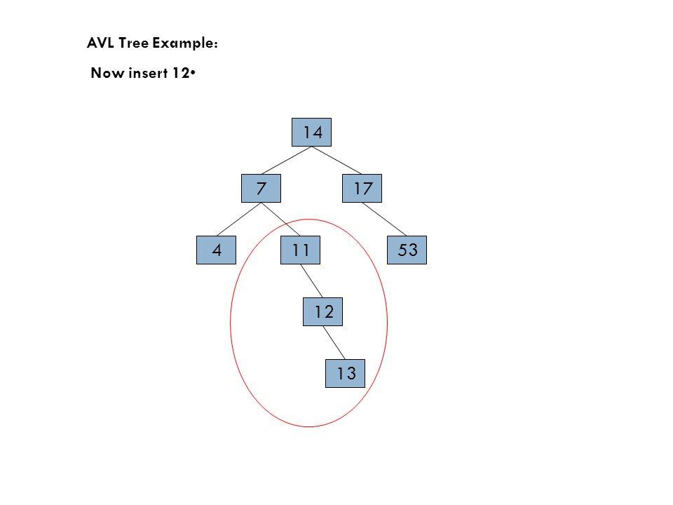 AVL Tree Example: Now insert 12 14 177 45311 12 13