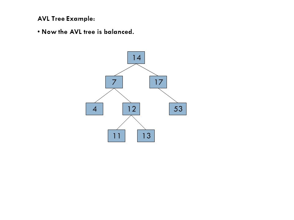 AVL Tree Example: Now the AVL tree is balanced. 14 177 45312 1311