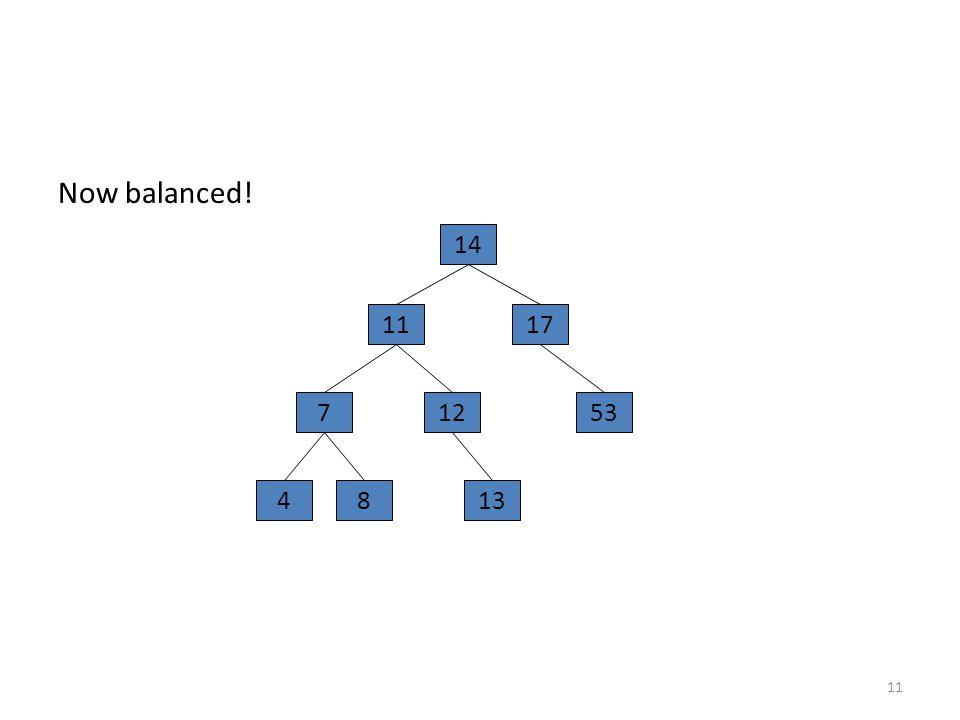 Now balanced! 11 14 17 7 4 53 11 12 813
