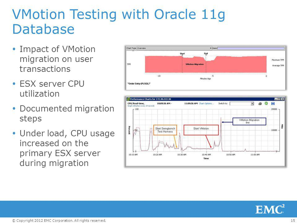 15© Copyright 2012 EMC Corporation. All rights reserved. VMotion Testing with Oracle 11g Database  Impact of VMotion migration on user transactions 