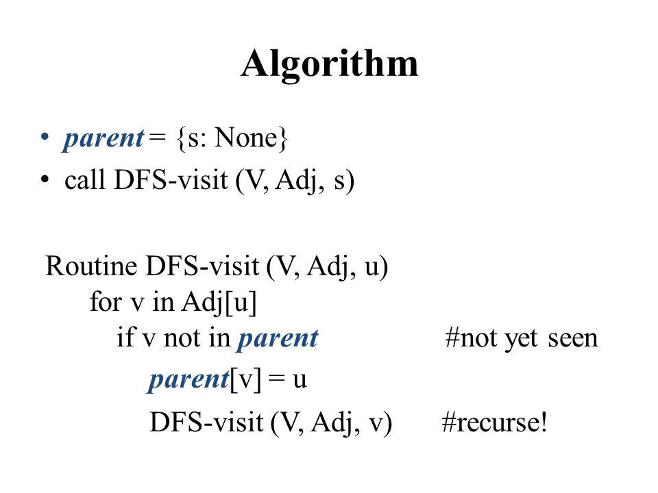 Algorithm parent = {s: None} call DFS-visit (V, Adj, s) Routine DFS-visit (V, Adj, u) for v in Adj[u] if v not in parent #not yet seen parent[v] = u D