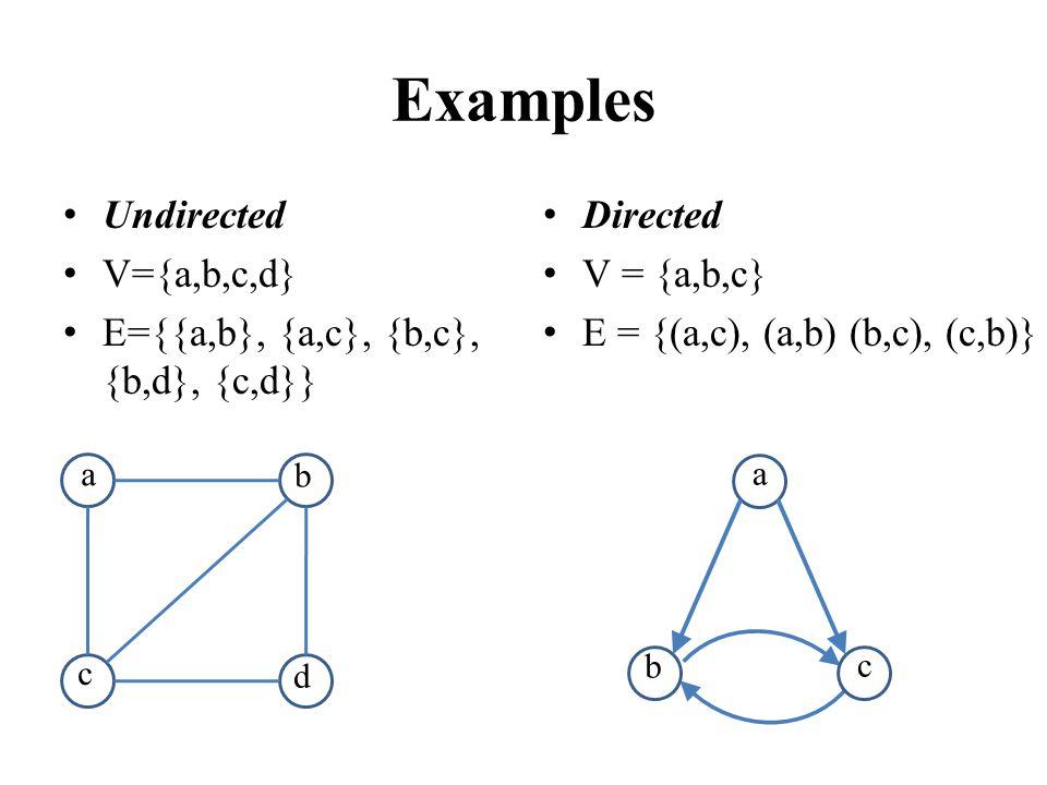 Examples Undirected V={a,b,c,d} E={{a,b}, {a,c}, {b,c}, {b,d}, {c,d}} Directed V = {a,b,c} E = {(a,c), (a,b) (b,c), (c,b)} a b c d a b c