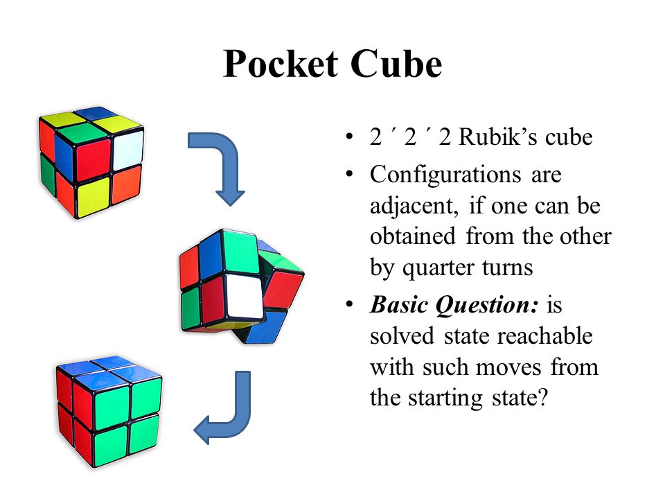 Pocket Cube 2  2  2 Rubik's cube Configurations are adjacent, if one can be obtained from the other by quarter turns Basic Question: is solved state reachable with such moves from the starting state?