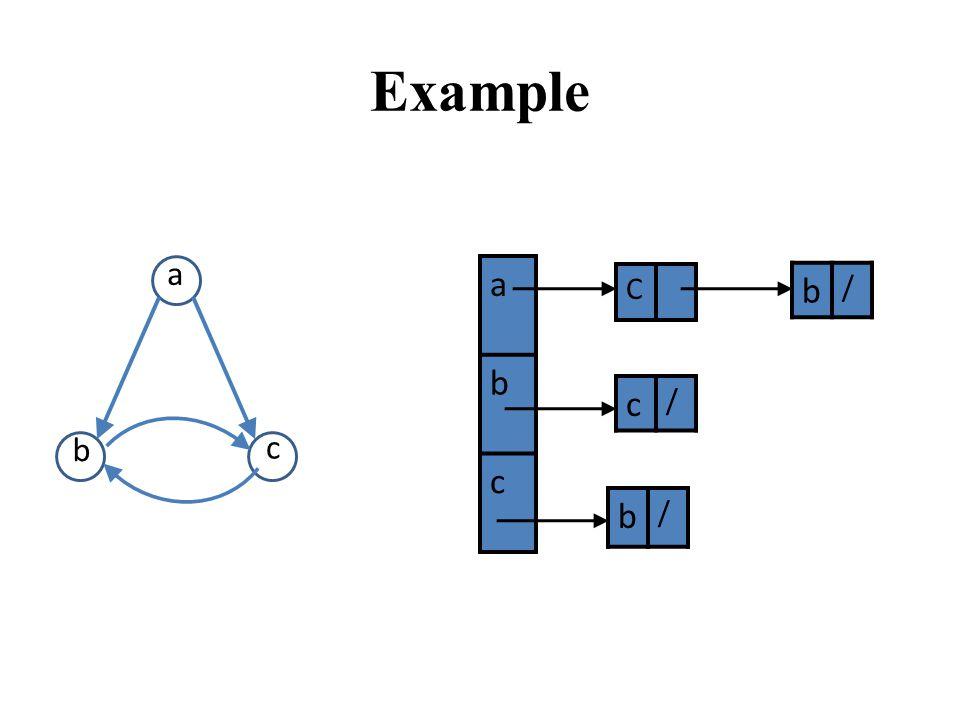 Example a b c C b / b / c / a c b