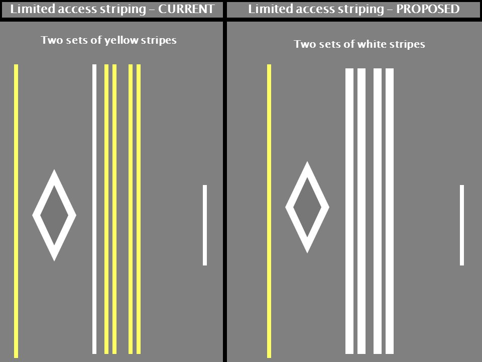 Limited access striping – CURRENTLimited access striping – PROPOSED Two sets of yellow stripes Two sets of white stripes